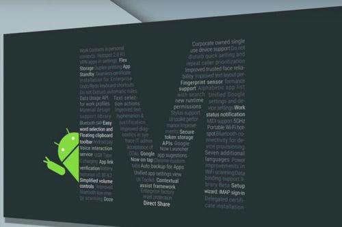 Android m – новая версия ос google