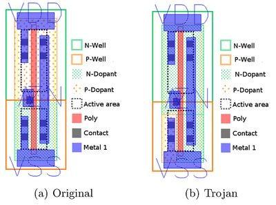 Аппаратные трояны для процессоров intel – первая практическая реализация