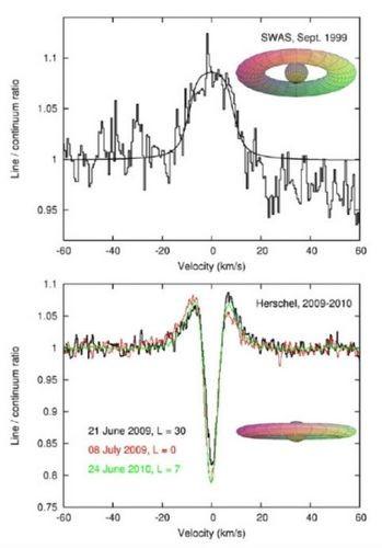 Астрономы объяснили воду сатурна иокеаны учёрной дыры