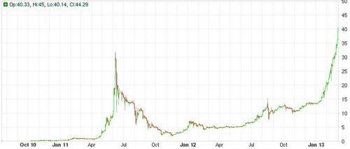 Bitcoin для чайников: три друга, конфета и монета (и ещё: почему не важен обменный курс?)