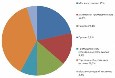 Более 60 млн. устройств с аппаратной защитой к 2013 году