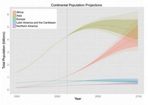 Чертова дюжина миллиардов душ к 2100 году