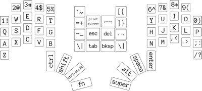 Chickenboard — новая идея для эргономичной клавиатуры