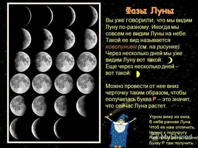 Что мы видим, глядя на луну?
