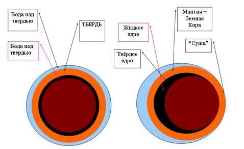 Дамир сахипов о магнитном поле земли
