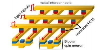 Дизайн нейроморфных микросхем intel