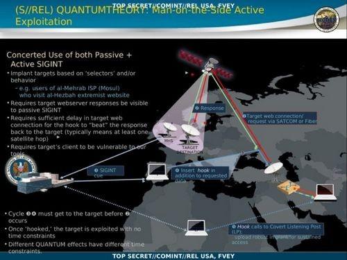 Дорога к грядущим войнам в киберпространстве