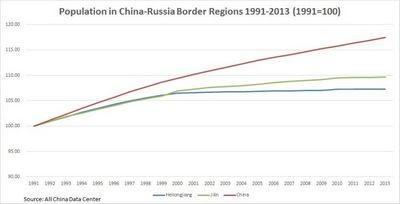 Forbes предлагает «демографическую войну». страшна ли она для россии?