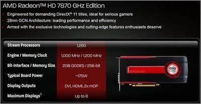 Gigabyte вдвое уменьшила объём памяти ускорителя radeon hd 7850
