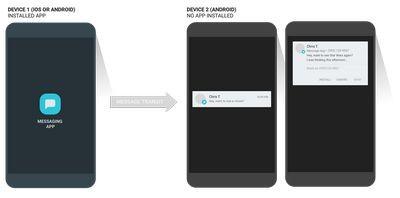 Google собирается стереть границы между мессенджерами
