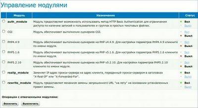 Хостинг-центр рбк предлагает клиентам e-mail бизнес-класса
