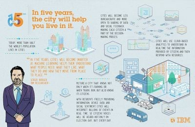 """Ibm: через пять лет """"большие данные"""" изменят города, медицину, торговлю и безопасность"""