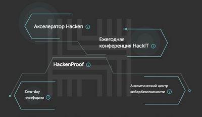 Исследование: пользователи «любят» делиться данными с хакерами