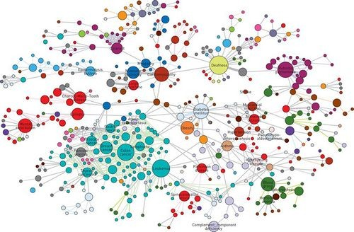 It компании помогают геномной медицине