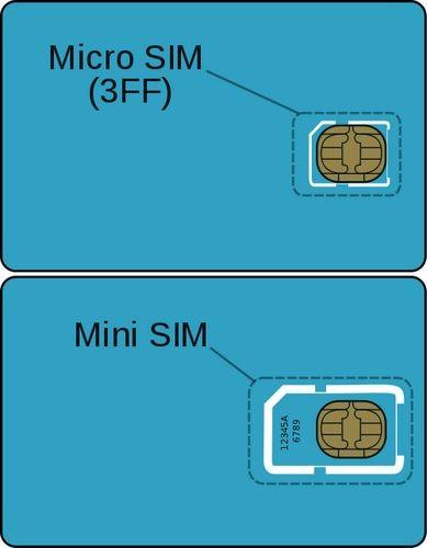 Эволюция sim-карты (и её вероятный финал)