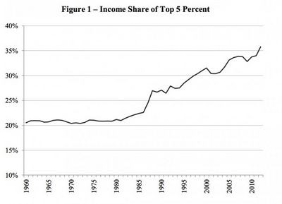 Как богатые уничтожают прогресс высоких технологий