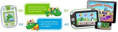 Leapband - трекер активности для детей