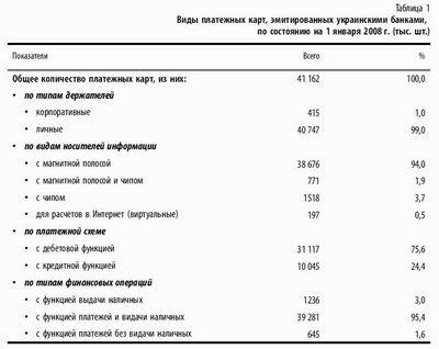 Личные данные 320 тыс. доноров скомпрометированы
