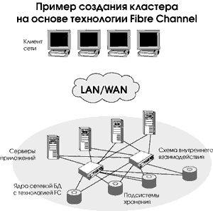 Maxtor представил новое централизованное решение для хранения данных
