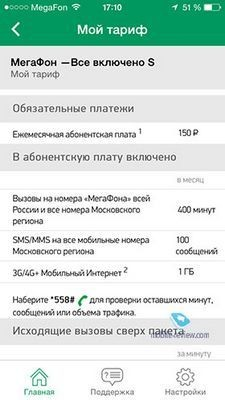 Мобильная среда №15. история одного mnp