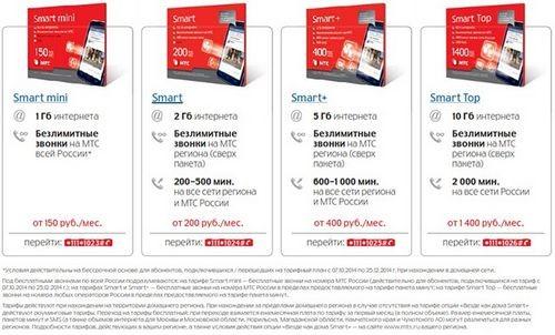 Мобильная среда №87. впечатления от трех операторов за год и два mnp