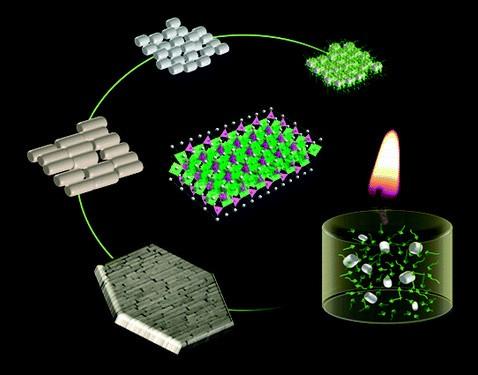 Мыло и воск облагородили литиевые батареи