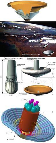 Nasa намерено испытать новую систему для спуска на марс