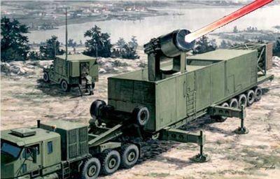 Наземные боевые лазеры: от химии к волоконной оптике