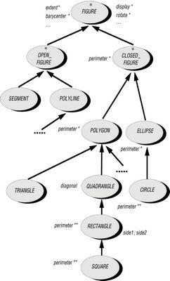 О (не)эффективном управлении, конфликте интересов на разных уровнях иерархии и невидимой ноге