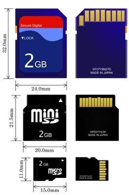 Panasonic создал карты памяти memory card sdhc емкостью 4 гб