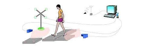 По виртуальному миру можно ходить ногами, не двигаясь с места