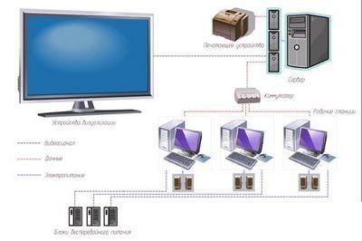 Поиск банкоматов с помощью lbs-технологии «киевстар»