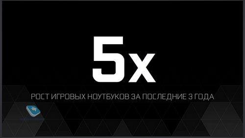 Презентация новой линейки мобильных видеокарт nvidia geforce gtx 970/980m