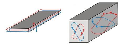 Придуман чип для раскрытия тайн вселенной