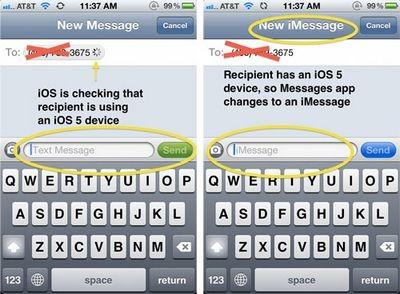 Прощай, sms! текстовое общение переводят на интернет-рельсы