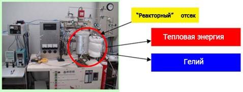 Проведён обнадёживающий опыт по холодному ядерному синтезу