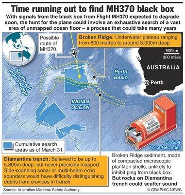Рейс mh370: эпизод третий, подводный