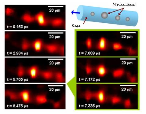 Самая быстрая видеокамера рисует микрообъекты одним пикселем