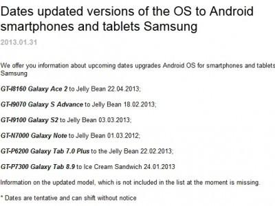 Samsung galaxy s ii получит jelly bean в снг 3 марта