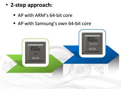 Samsung займётся разработкой ядер для собственных процессоров exynos