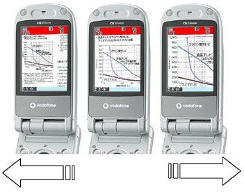 Sharp: документы можно читать на мобильнике