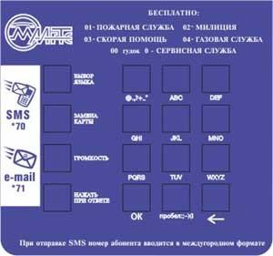 Sms для москвичей будет стоить шесть рублей