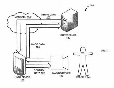 Sony научит смартфоны распознавать грустные и радостные селфи