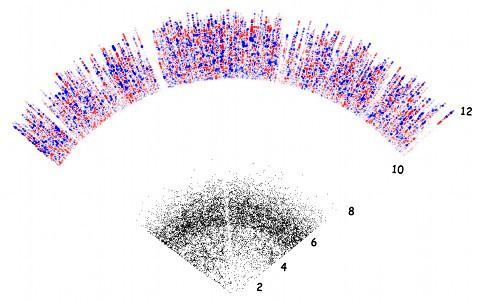 Составлена самая детальная карта вселенной в3d