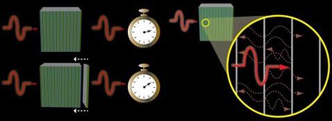 Создана иллюзия сверхсветовых фотонов в наноматериалах