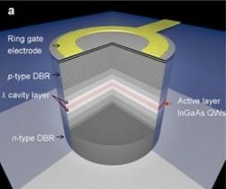 Созданы звуковые лазеры нового типа