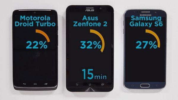 Сравнительный тест времени зарядки смартфонов