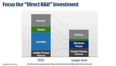 Стивен элоп: поддержка symbian будет осуществляться до 2016