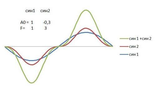 Топология резонанса (3)