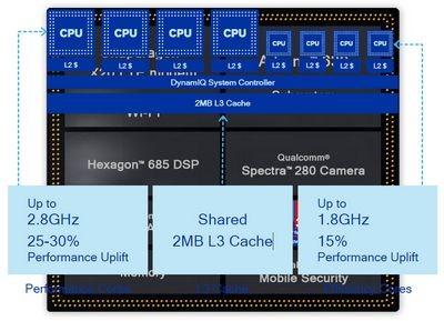 В wp7 появится поддержка процессоров snapdragon второго поколения